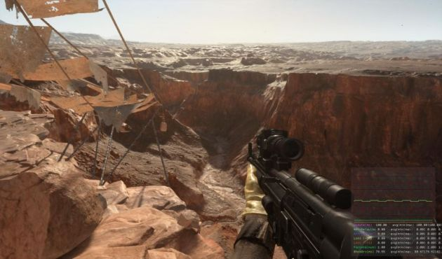 Star Wars Battlefront Network Performance Screenshot