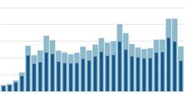 stats-screenshot